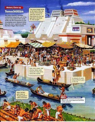 عظمة حضارة الانكا وأسباب إنهيارها