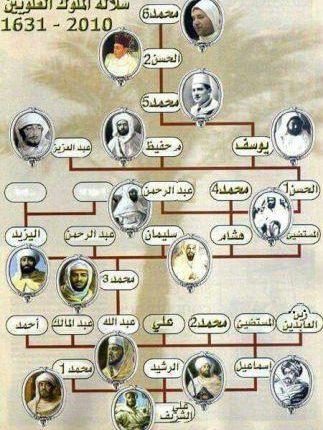 حفل روحي بضريح مولاي عبد الله في فاس ترحُّما على الملوك العلويين
