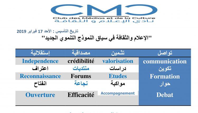 نادي الإعلام والثقافة بمراكش أية مقاربة بين القطاعين والفاعلين